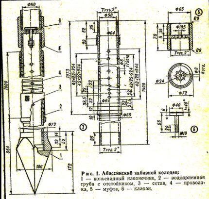 Конструкция и схема с размерами скважины иглы для устройства своими руками