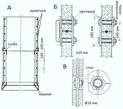 Как правильно сделать соединения колец бетонного колодца