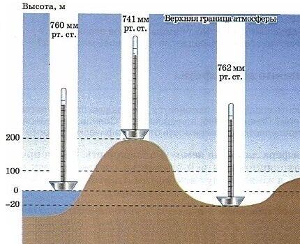 Как найти глубину залегания подземной воды в будущем колодце