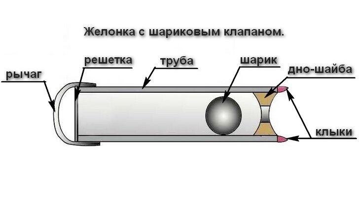 Клапан желонка для чистки скважины