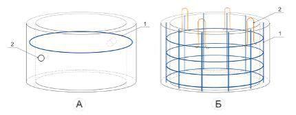 Проволочный каркас для армирования железобетонного кольца