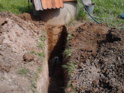 Траншея для водопроводной трубы