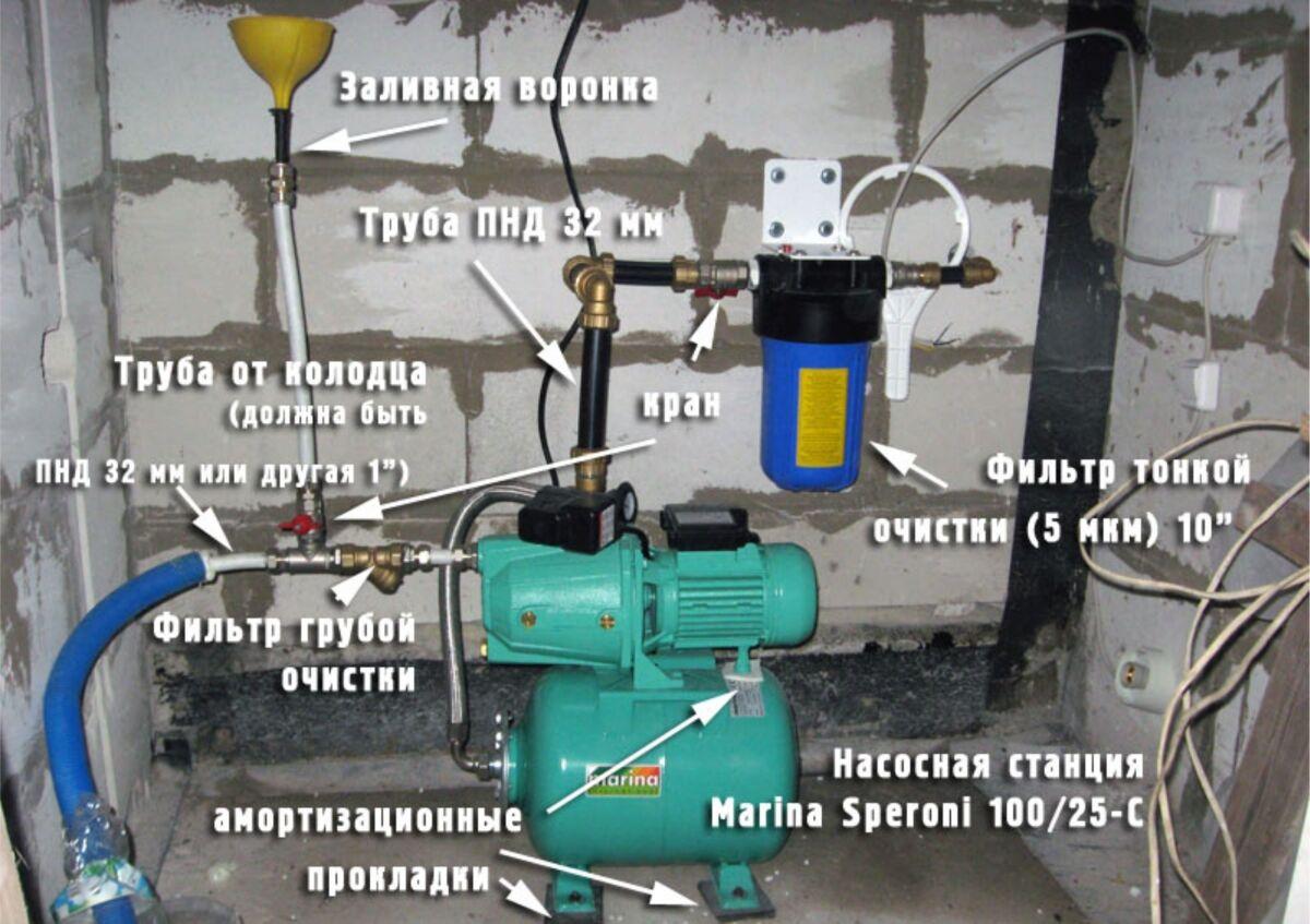 Установка насосной станции в частном доме схема фото 252