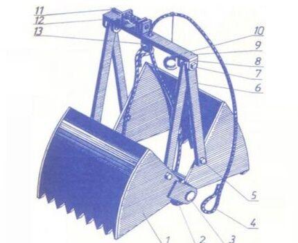 Схема и устройство грейфера