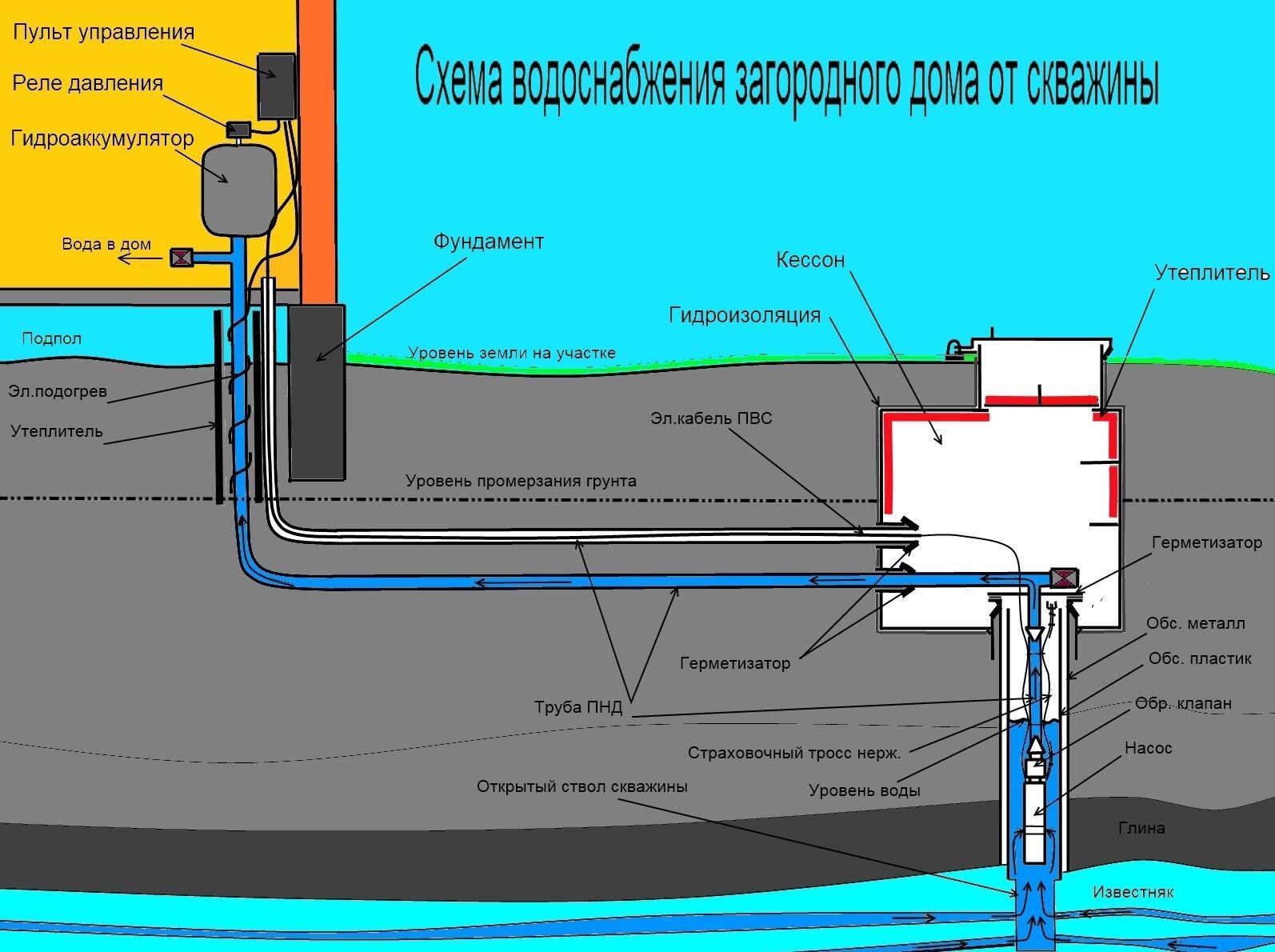 Готовим морскую воду схема фото 144