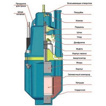 Вибрационный электромагнитный насос