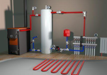 Как производится обвязка котла отопления своими руками