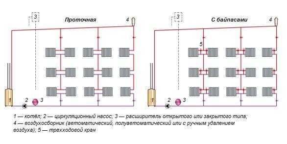 Прошивка планшетов: пошаговая инструкция
