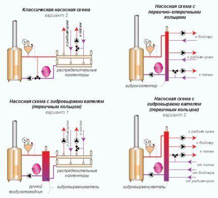Схема обвязки котла в двухтрубной системе отопления