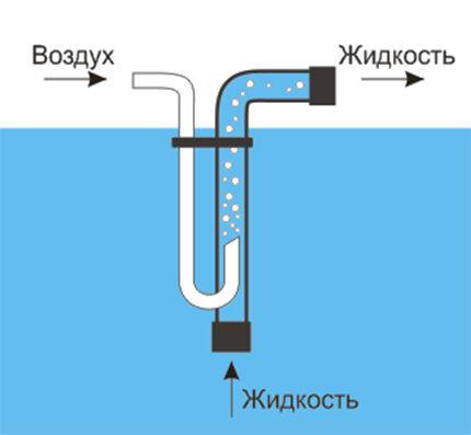 Компрессорный насос
