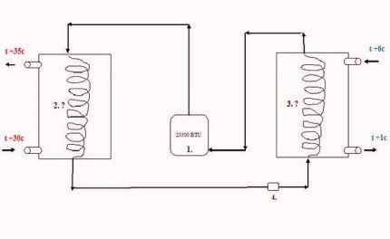 Типовая схема для устройства теплового насоса