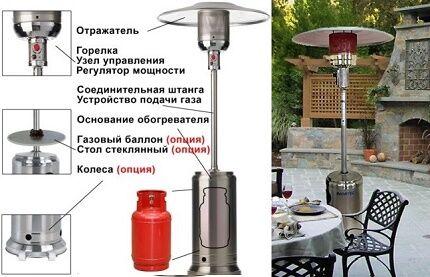 Схема газового уличного обогревателя