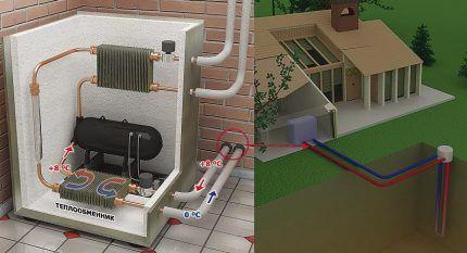 Использование энергии подземной воды