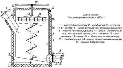 Вертикальный реактор