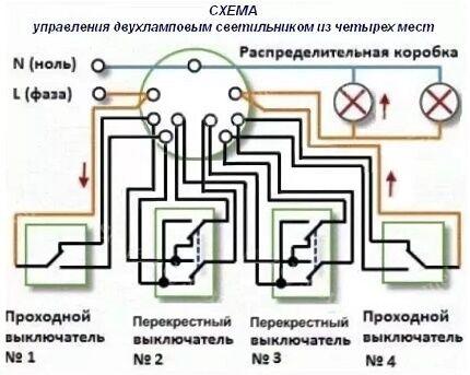 Схема многоточечного управления осветительным прибором