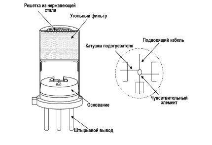 Схема датчика