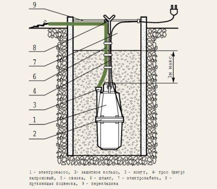 Схема установки погружных насосов Малыш