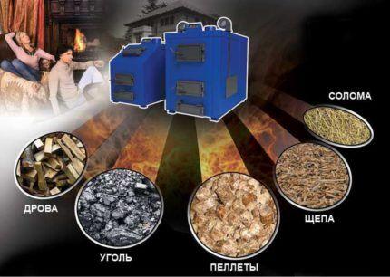 Топливо для газогенератора