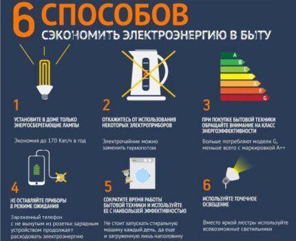 Несколько советов по рациональному энергопотреблению