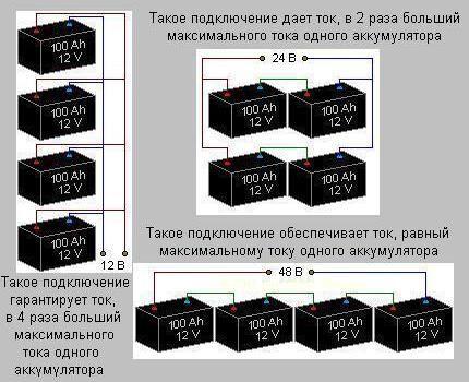 Сборки веток аккумуляторов блоков разного напряжения