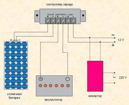 Электросхема взаимного подключения узлов солнечной станции