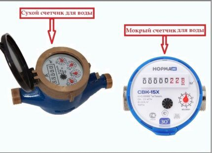 Как выбирать счетчик для измерения количества воды