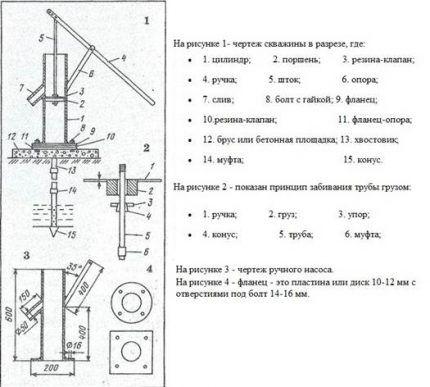 Схема для изготовления водяного насоса своими руками