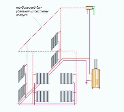 Схема обвязки котла с воздушным трубопроводом