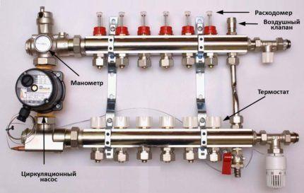 Обвязка котла состоит из множества элементов