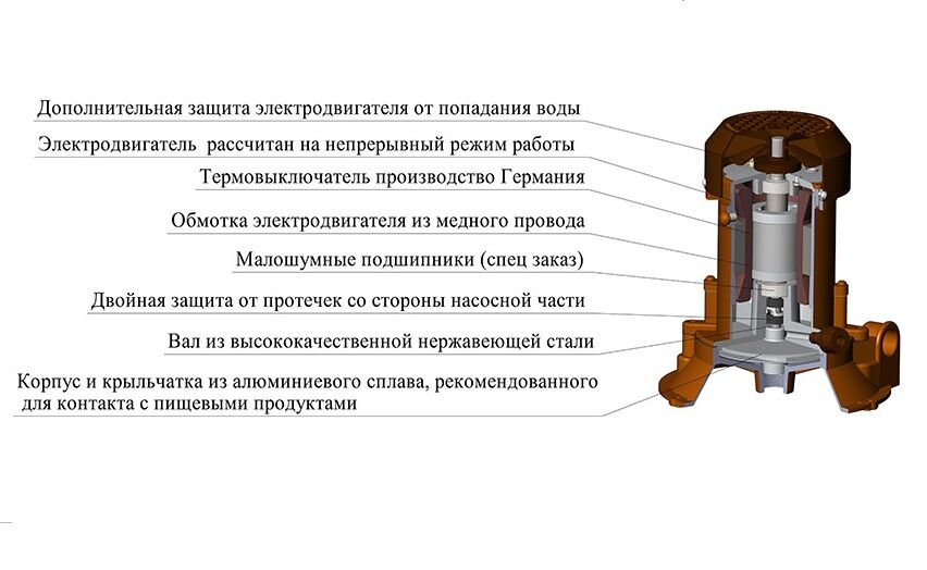 Как сделать штамп из линолеума своими руками