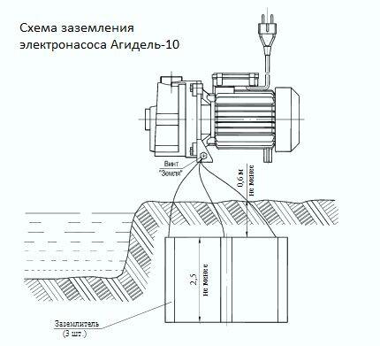 Схема заземления электронасоса Агидель 10