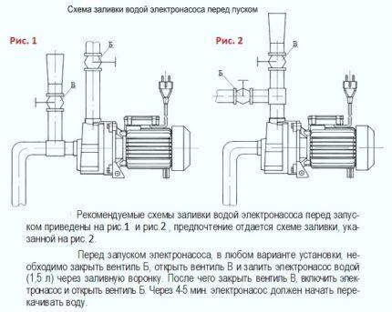 Схема заливка насоса центробежного Агидель 10