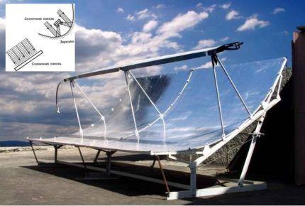 Зеркальные солнечные панели для автономного отопления