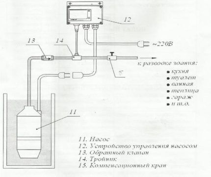 """Connection diagram of the pump """"Typhoon"""""""