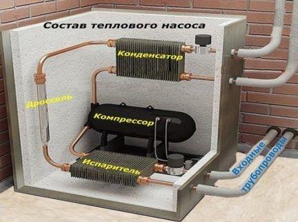 Компрессор - значимый агрегат теплового насоса