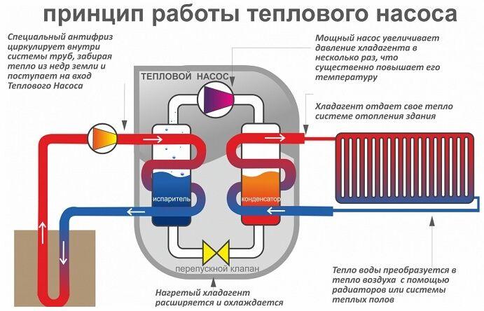 Паяный теплообменник Машимпэкс (GEA) GBH-HP500 Орёл