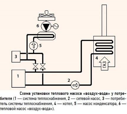 Схема установки теплового насоса воздух вода