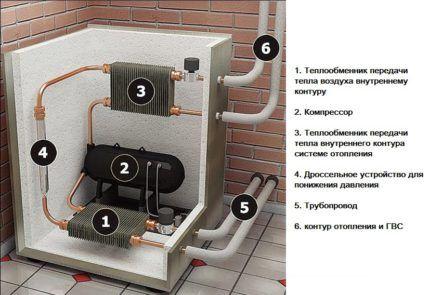 Тепловой насос вода воздух