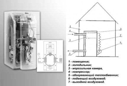 Как сделать простой тепловой насос воздух воздух