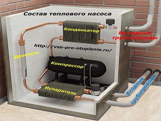Теплового насоса для отопления дома своими руками