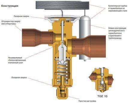 Дроссельный клапан теплового насоса