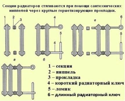 Как провести монтаж радиаторов отопления своими руками
