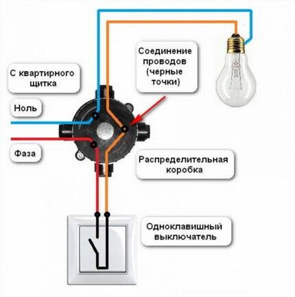 Электрическая проводка в доме своими руками видео