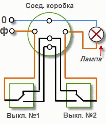 Управление и качество электромонтажных работ