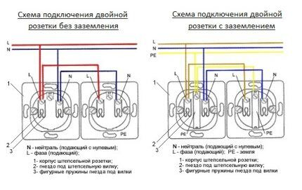 Схема подключения двухместных розеток