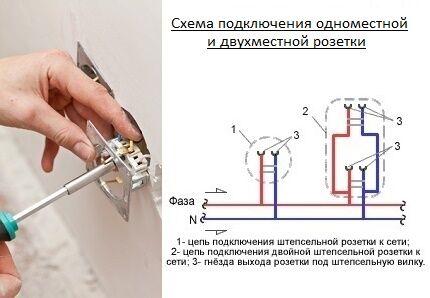 Как подключить одноместную и двойную штепсельную розетку