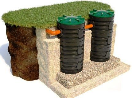 Экологическая безопасность сооружения
