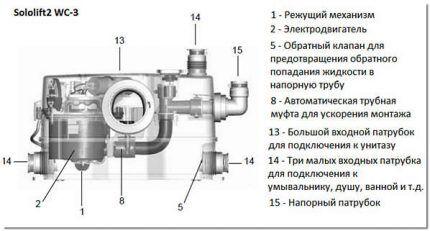 Схема кнс канализационные насосные станции