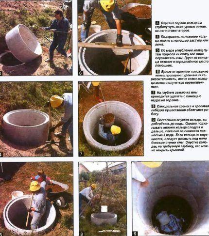 Создание колодца из бетонных колец