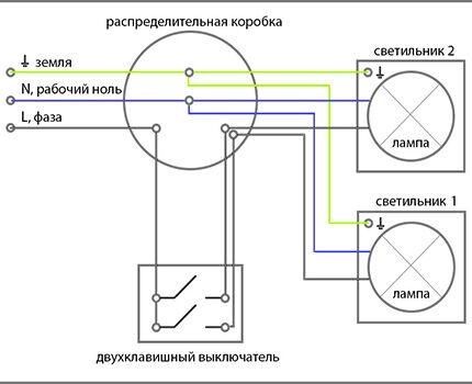 Схема подключения с новой системой TN-S